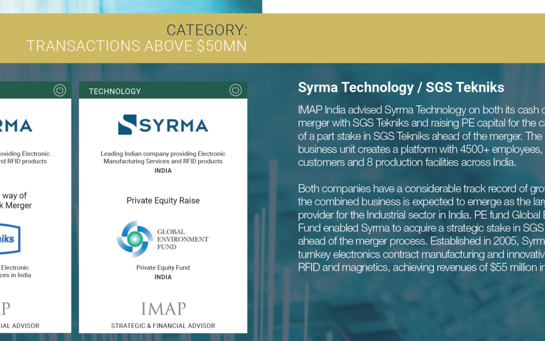 IMAP India wins Global IMAP award for Best transaction in above $50mn deal category